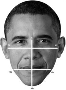 morfología facial - elecciones EE.UU & UK
